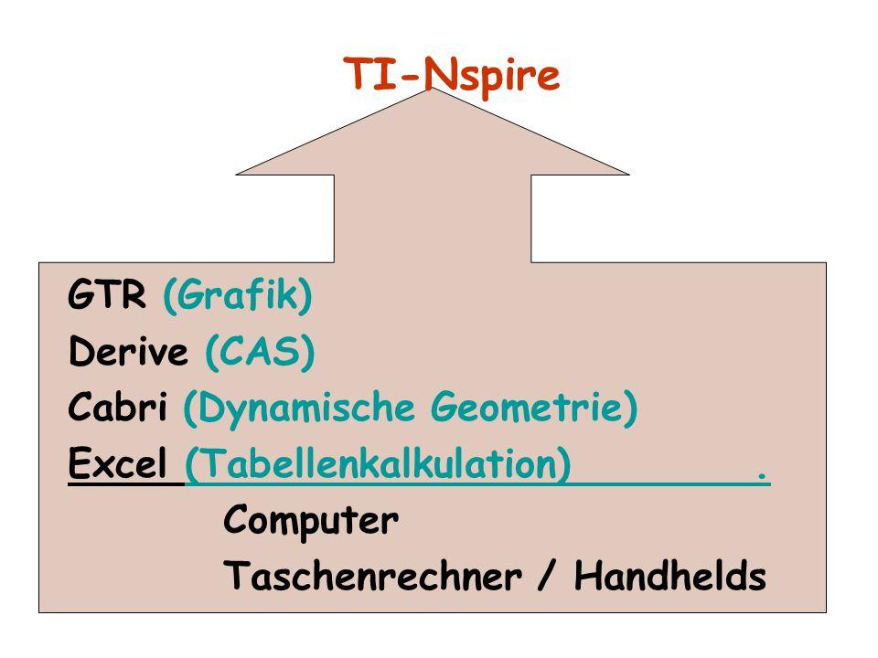 GTR (Grafik) Derive (CAS) Cabri (Dynamische Geometrie) Excel (Tabellenkalkulation). Computer Taschenrechner / Handhelds TI-Nspire