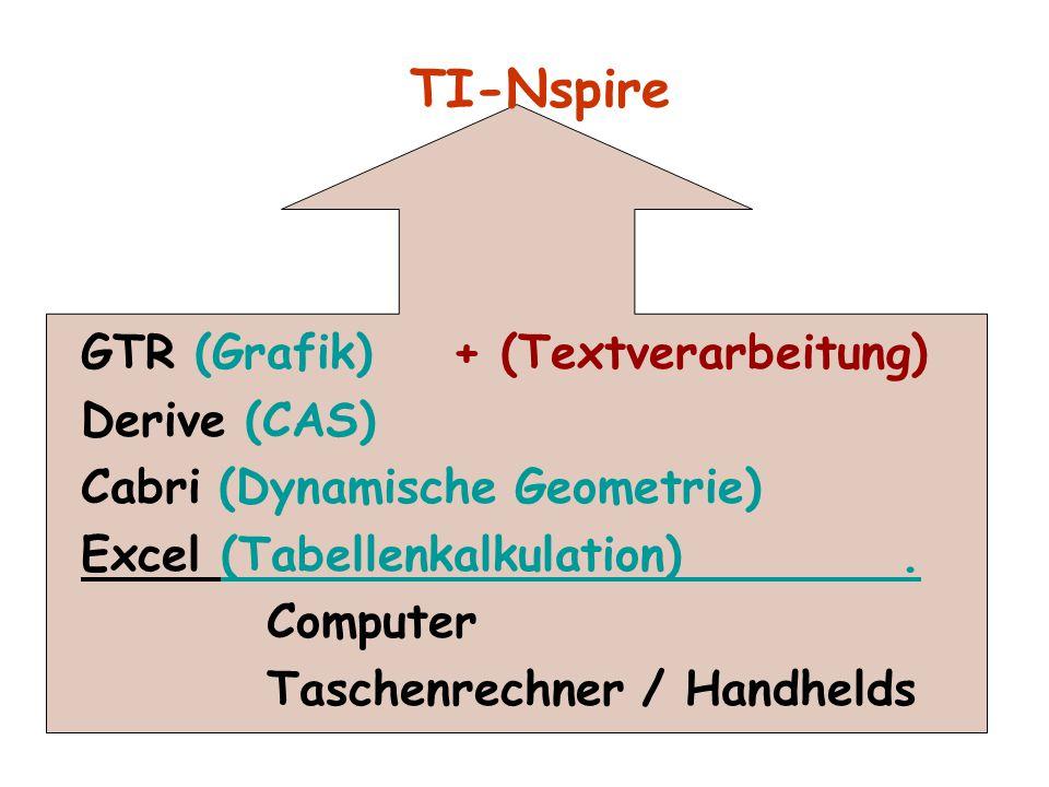 GTR (Grafik) + (Textverarbeitung) Derive (CAS) Cabri (Dynamische Geometrie) Excel (Tabellenkalkulation). Computer Taschenrechner / Handhelds TI-Nspire