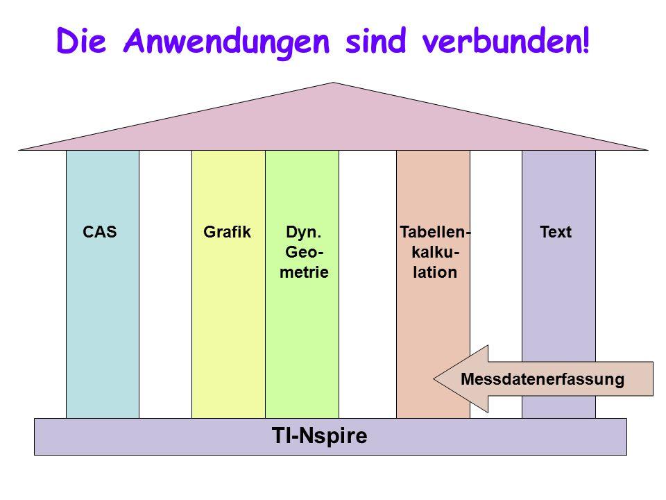 CAS Grafik Dyn. Geo- metrie Tabellen- kalku- lation Text TI-Nspire Die Anwendungen sind verbunden! Messdatenerfassung