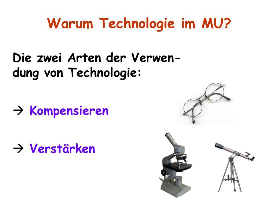 Die zwei Arten der Verwen- dung von Technologie:  Kompensieren  Verstärken Warum Technologie im MU?