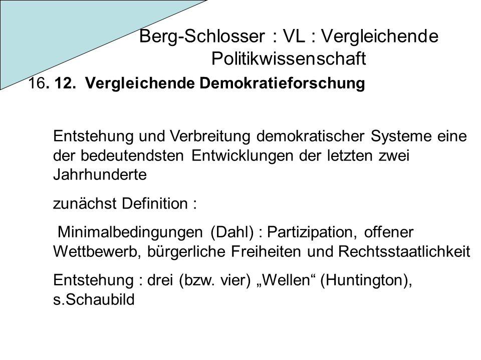 Berg-Schlosser : VL : Vergleichende Politikwissenschaft 16. 12. Vergleichende Demokratieforschung Entstehung und Verbreitung demokratischer Systeme ei