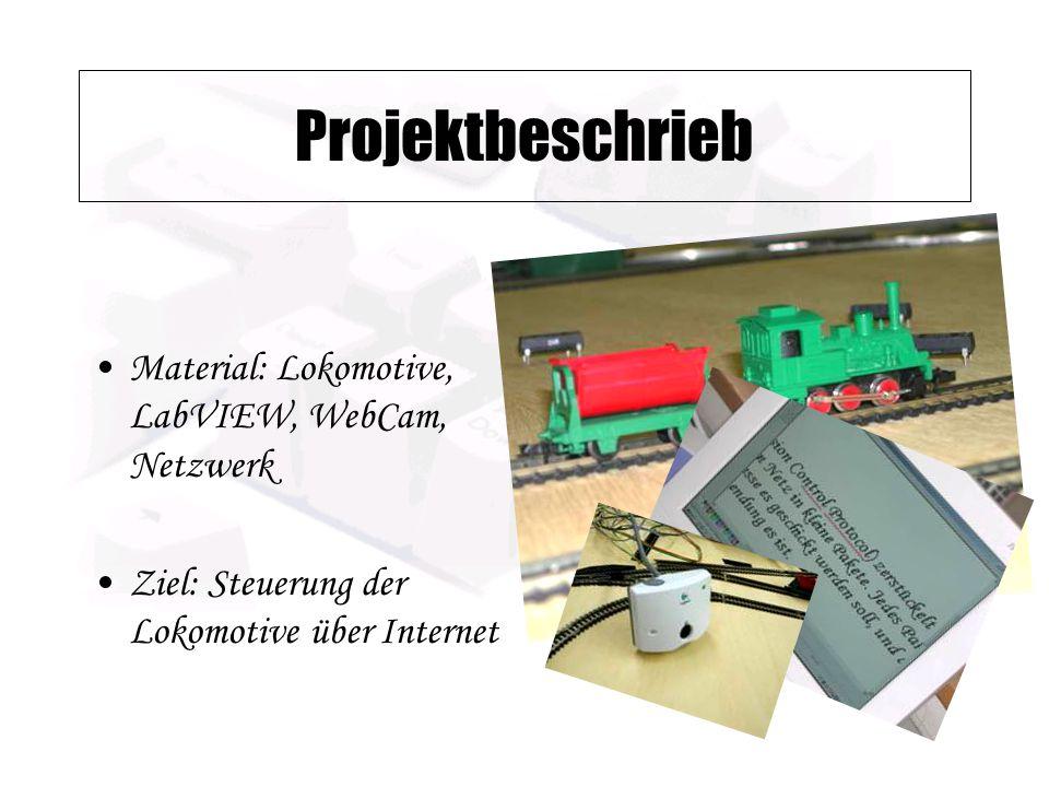 Projektbeschrieb Material: Lokomotive, LabVIEW, WebCam, Netzwerk Ziel: Steuerung der Lokomotive über Internet