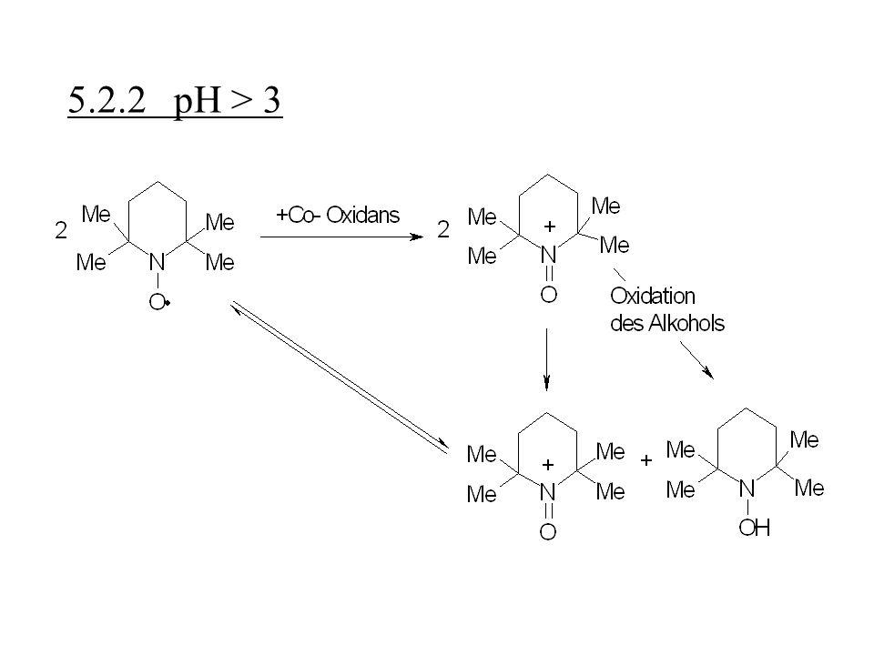 Gesamtübersicht Ox = Co- Oxidans