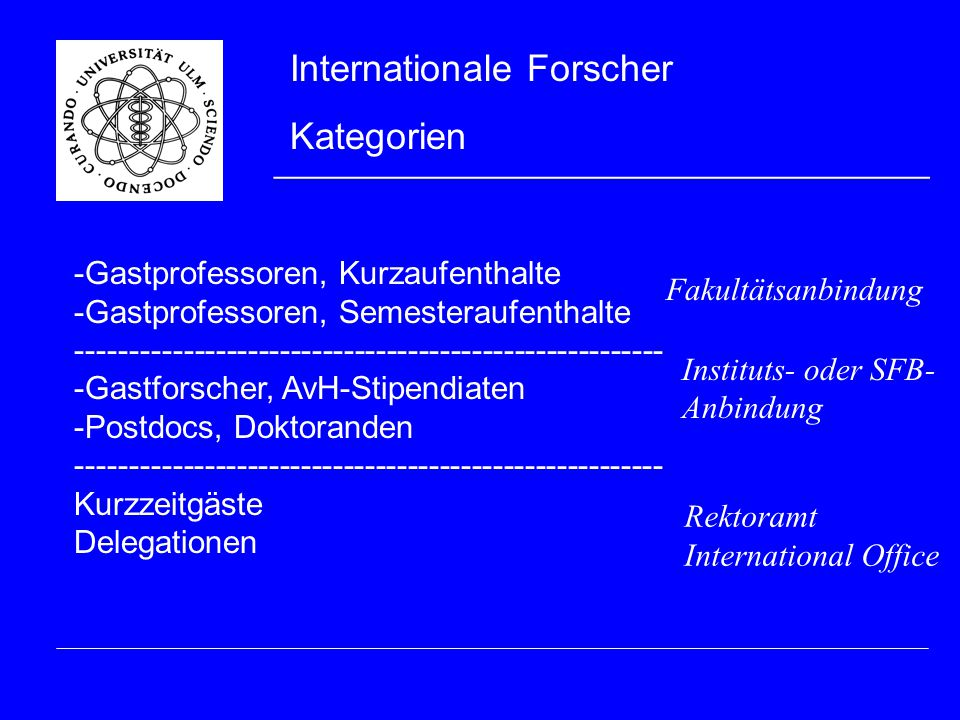 -Gastprofessoren, Kurzaufenthalte -Gastprofessoren, Semesteraufenthalte Gastforscher, AvH-Stipendiaten -Postdocs, Doktoranden Kurzzeitgäste Delegationen _________________________________________ Internationale Forscher Kategorien Fakultätsanbindung Instituts- oder SFB- Anbindung Rektoramt International Office