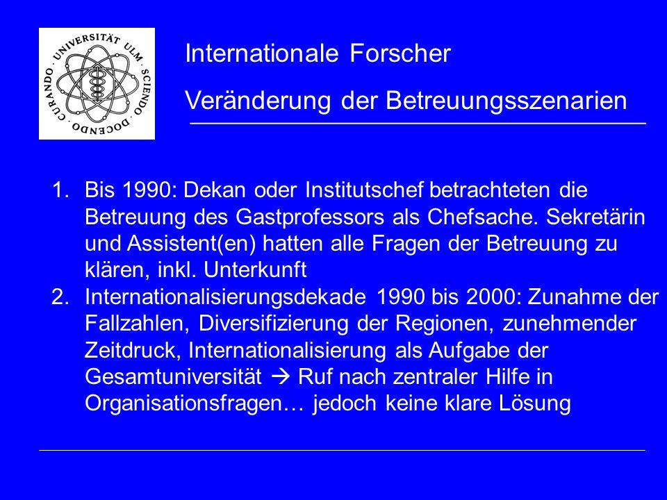 1.Bis 1990: Dekan oder Institutschef betrachteten die Betreuung des Gastprofessors als Chefsache.