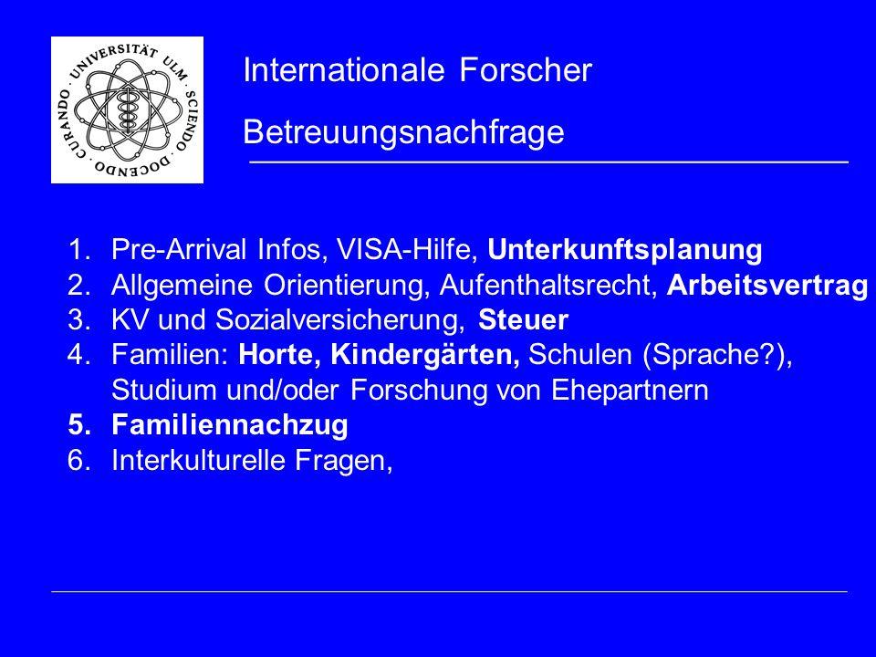 1.Institut 2.Fakultätsassistent 3.Universitätsverwaltung 4.EU-Referat 5.International Office _________________________________________ Internationale Forscher Betreuung – wer macht sie ??
