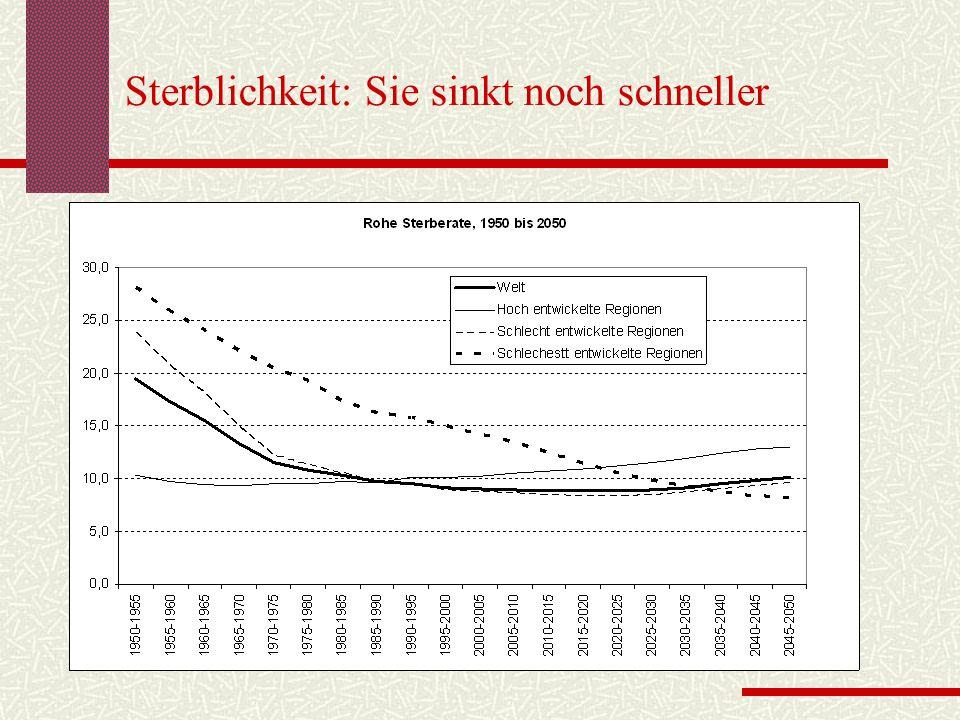 Ungleichheit: Lebenserwartung bei der Geburt (in Jahren), 2002