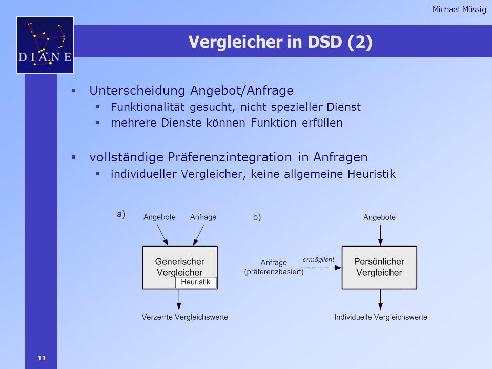 11 Michael Müssig Vergleicher in DSD (2)  Unterscheidung Angebot/Anfrage  Funktionalität gesucht, nicht spezieller Dienst  mehrere Dienste können Funktion erfüllen  vollständige Präferenzintegration in Anfragen  individueller Vergleicher, keine allgemeine Heuristik