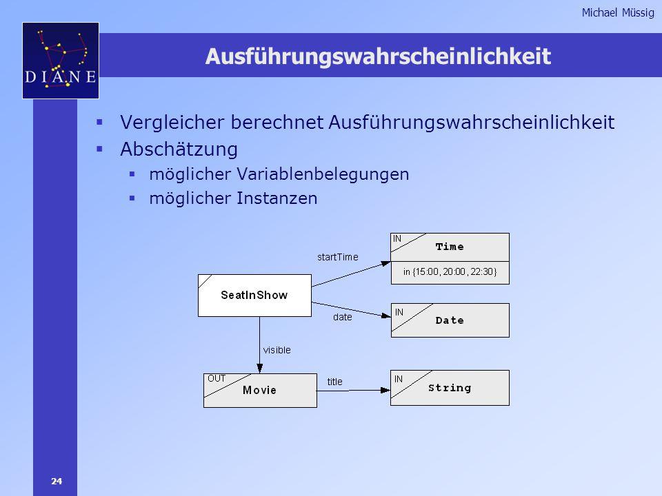 24 Michael Müssig Ausführungswahrscheinlichkeit  Vergleicher berechnet Ausführungswahrscheinlichkeit  Abschätzung  möglicher Variablenbelegungen  möglicher Instanzen
