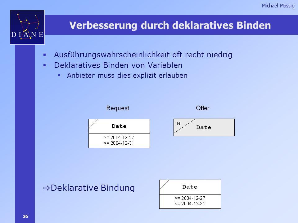 26 Michael Müssig Verbesserung durch deklaratives Binden  Ausführungswahrscheinlichkeit oft recht niedrig  Deklaratives Binden von Variablen  Anbieter muss dies explizit erlauben  Deklarative Bindung