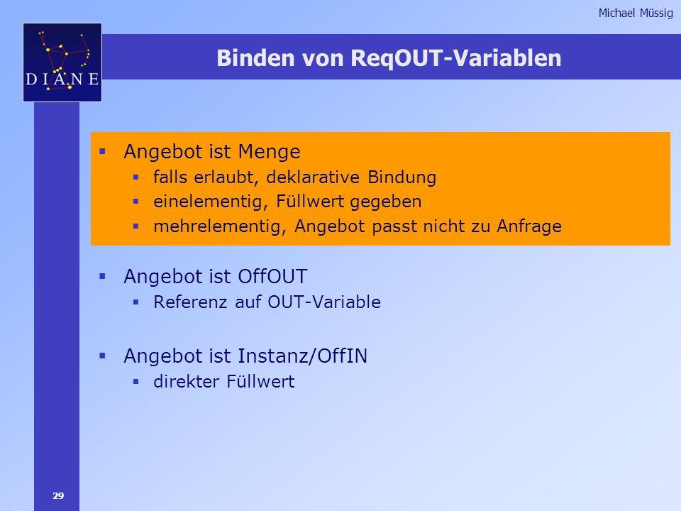29 Michael Müssig Binden von ReqOUT-Variablen  Angebot ist Menge  falls erlaubt, deklarative Bindung  einelementig, Füllwert gegeben  mehrelementig, Angebot passt nicht zu Anfrage  Angebot ist OffOUT  Referenz auf OUT-Variable  Angebot ist Instanz/OffIN  direkter Füllwert