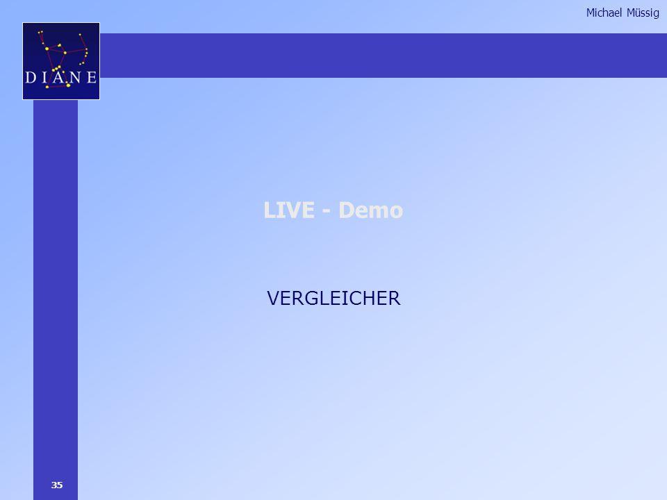 35 Michael Müssig LIVE - Demo VERGLEICHER