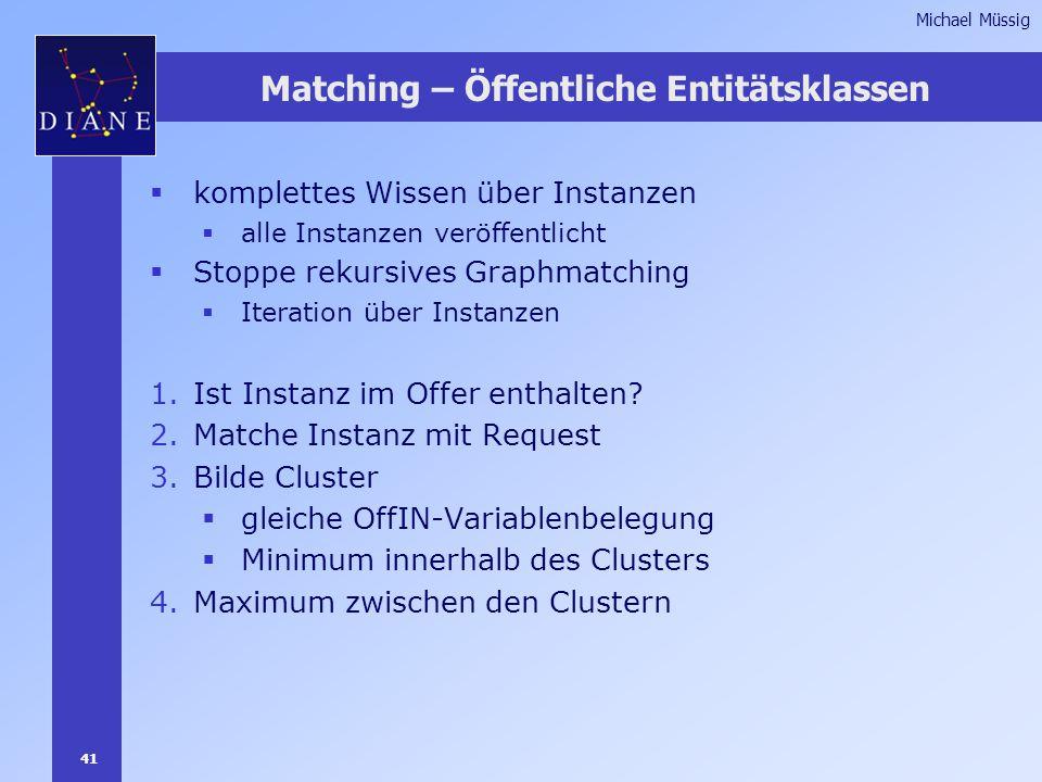 41 Michael Müssig Matching – Öffentliche Entitätsklassen  komplettes Wissen über Instanzen  alle Instanzen veröffentlicht  Stoppe rekursives Graphmatching  Iteration über Instanzen 1.Ist Instanz im Offer enthalten.