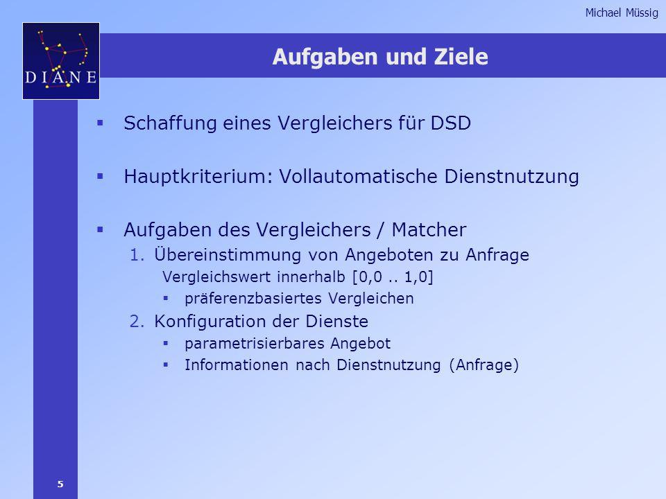 5 Michael Müssig Aufgaben und Ziele  Schaffung eines Vergleichers für DSD  Hauptkriterium: Vollautomatische Dienstnutzung  Aufgaben des Vergleichers / Matcher 1.Übereinstimmung von Angeboten zu Anfrage Vergleichswert innerhalb [0,0..
