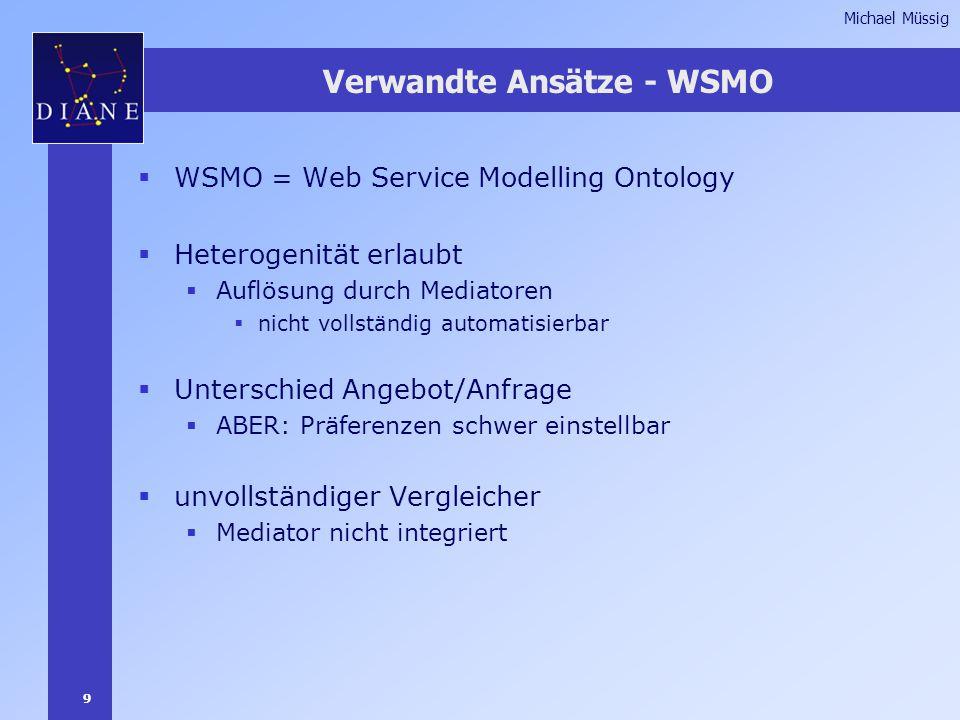 9 Michael Müssig Verwandte Ansätze - WSMO  WSMO = Web Service Modelling Ontology  Heterogenität erlaubt  Auflösung durch Mediatoren  nicht vollständig automatisierbar  Unterschied Angebot/Anfrage  ABER: Präferenzen schwer einstellbar  unvollständiger Vergleicher  Mediator nicht integriert