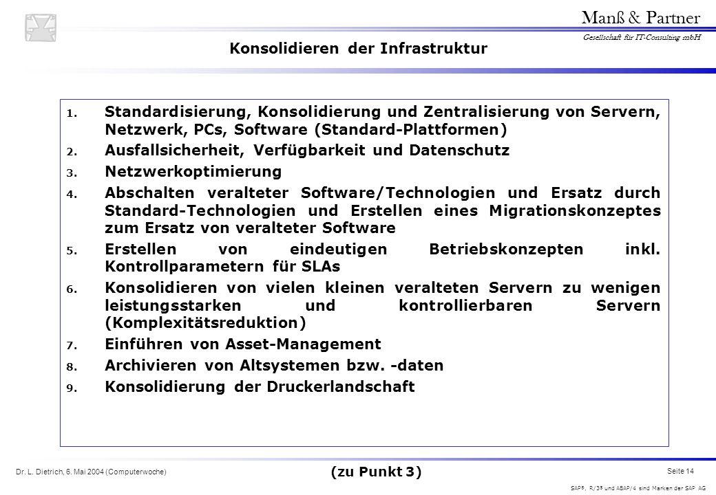 Dr. L. Dietrich, 6. Mai 2004 (Computerwoche) Seite 14 Manß & Partner Gesellschaft für IT-Consulting mbH SAP ®, R/3 ® und ABAP/4 sind Marken der SAP AG