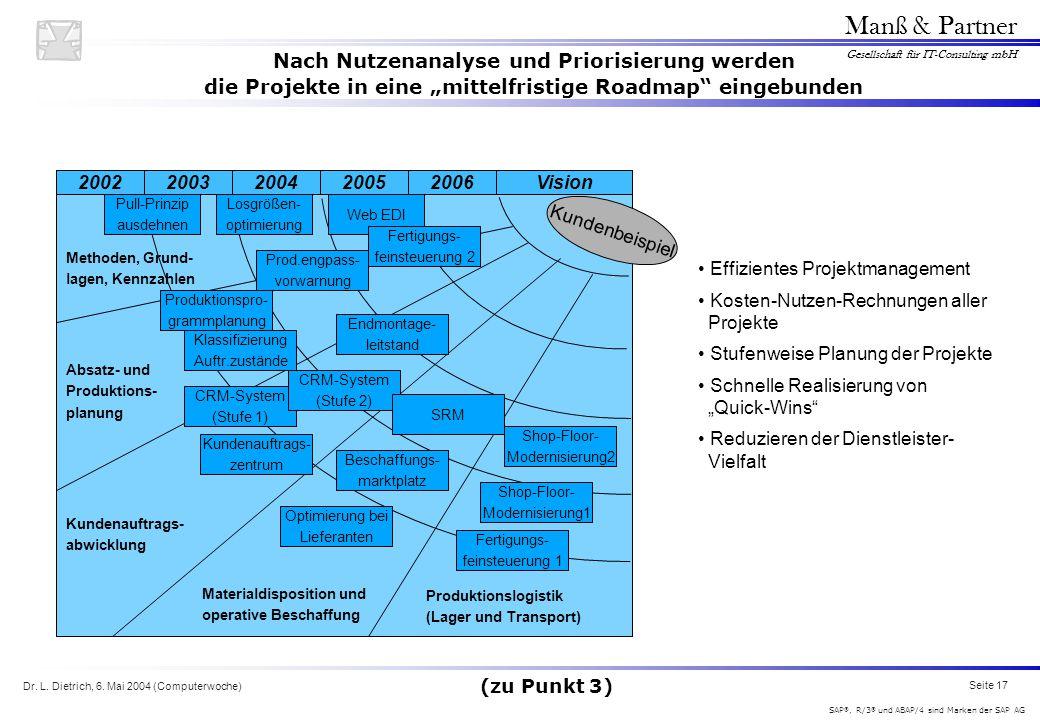 Dr. L. Dietrich, 6. Mai 2004 (Computerwoche) Seite 17 Manß & Partner Gesellschaft für IT-Consulting mbH SAP ®, R/3 ® und ABAP/4 sind Marken der SAP AG