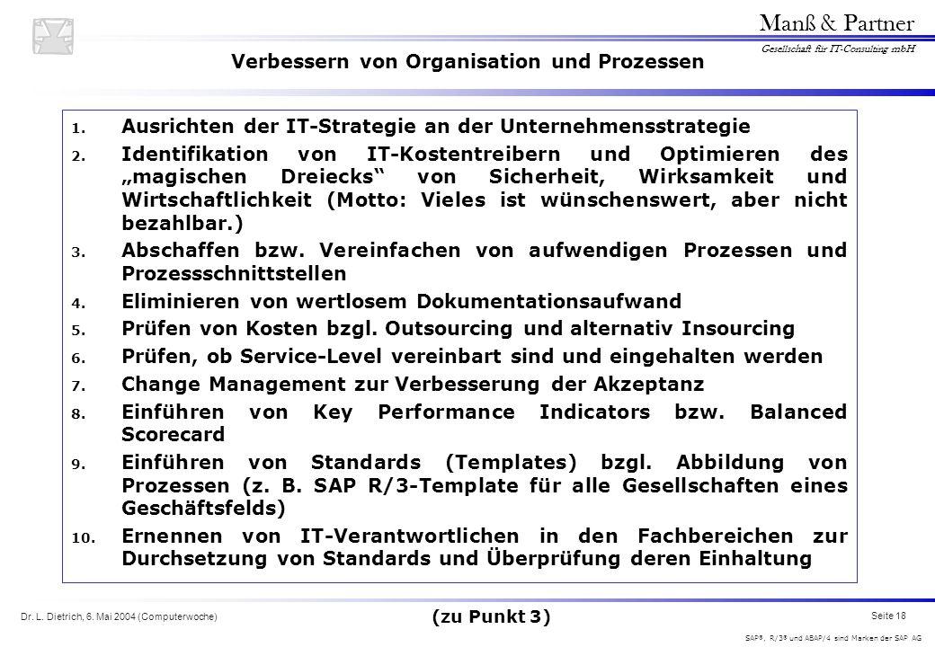 Dr. L. Dietrich, 6. Mai 2004 (Computerwoche) Seite 18 Manß & Partner Gesellschaft für IT-Consulting mbH SAP ®, R/3 ® und ABAP/4 sind Marken der SAP AG