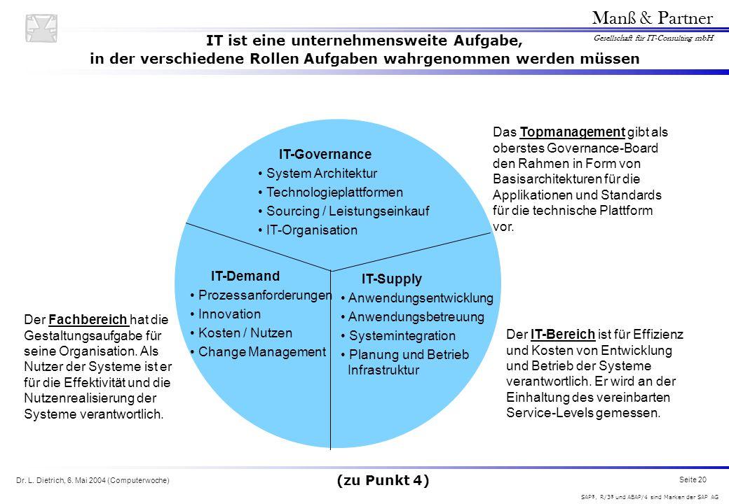 Dr. L. Dietrich, 6. Mai 2004 (Computerwoche) Seite 20 Manß & Partner Gesellschaft für IT-Consulting mbH SAP ®, R/3 ® und ABAP/4 sind Marken der SAP AG