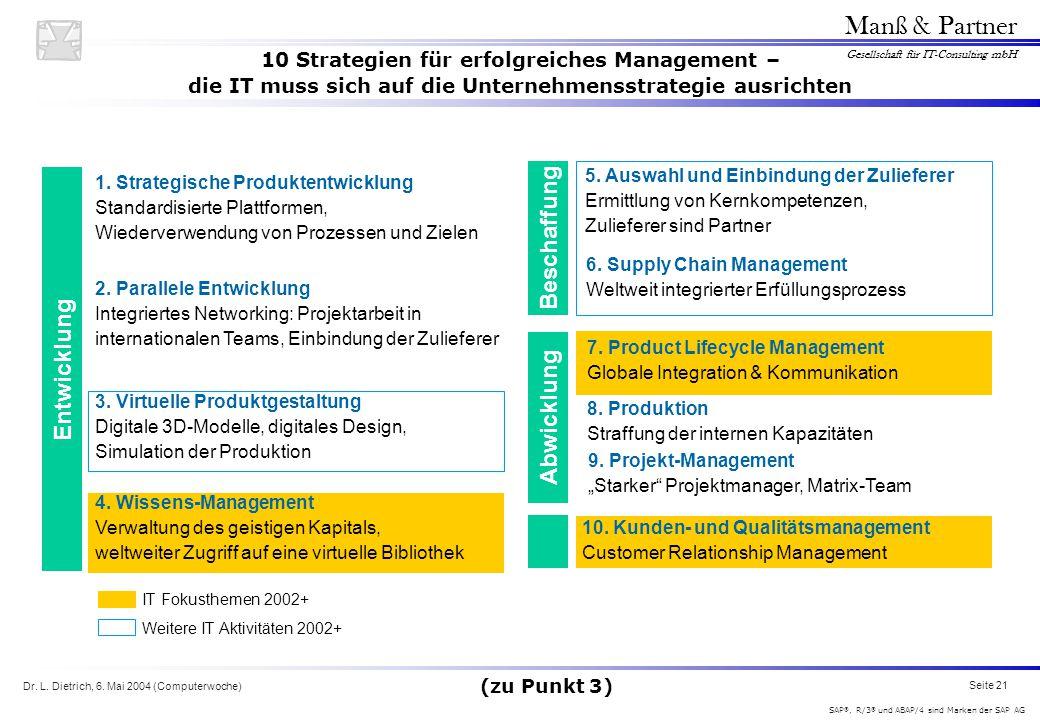 Dr. L. Dietrich, 6. Mai 2004 (Computerwoche) Seite 21 Manß & Partner Gesellschaft für IT-Consulting mbH SAP ®, R/3 ® und ABAP/4 sind Marken der SAP AG