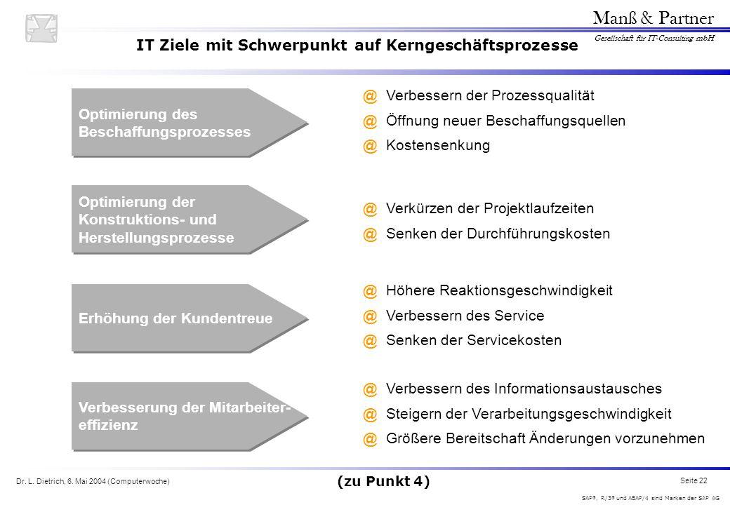 Dr. L. Dietrich, 6. Mai 2004 (Computerwoche) Seite 22 Manß & Partner Gesellschaft für IT-Consulting mbH SAP ®, R/3 ® und ABAP/4 sind Marken der SAP AG