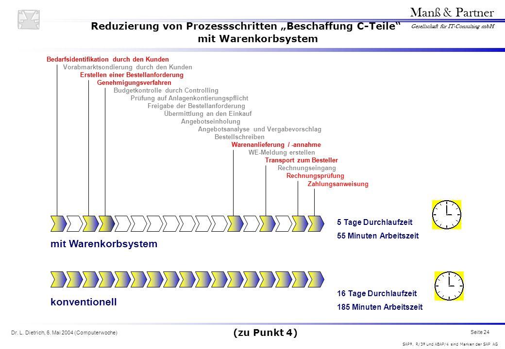 Dr. L. Dietrich, 6. Mai 2004 (Computerwoche) Seite 24 Manß & Partner Gesellschaft für IT-Consulting mbH SAP ®, R/3 ® und ABAP/4 sind Marken der SAP AG