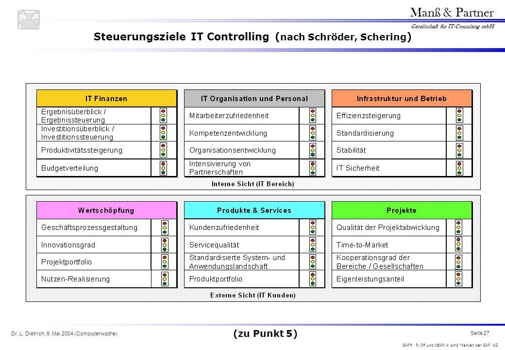Dr. L. Dietrich, 6. Mai 2004 (Computerwoche) Seite 27 Manß & Partner Gesellschaft für IT-Consulting mbH SAP ®, R/3 ® und ABAP/4 sind Marken der SAP AG