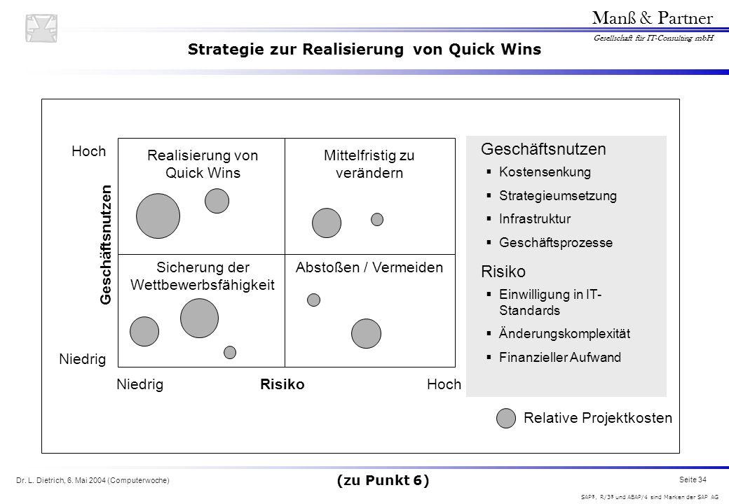 Dr. L. Dietrich, 6. Mai 2004 (Computerwoche) Seite 34 Manß & Partner Gesellschaft für IT-Consulting mbH SAP ®, R/3 ® und ABAP/4 sind Marken der SAP AG