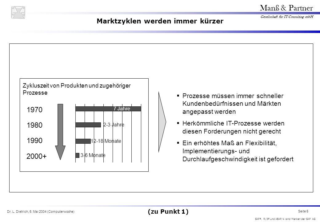 Dr. L. Dietrich, 6. Mai 2004 (Computerwoche) Seite 5 Manß & Partner Gesellschaft für IT-Consulting mbH SAP ®, R/3 ® und ABAP/4 sind Marken der SAP AG