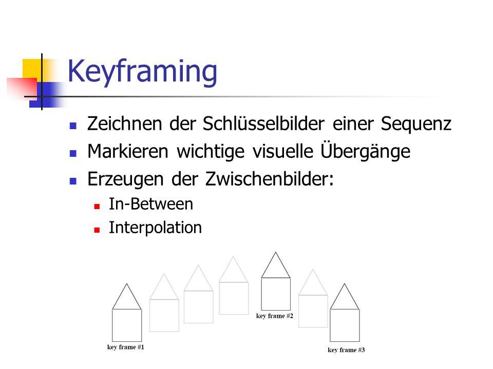 Keyframing Zeichnen der Schlüsselbilder einer Sequenz Markieren wichtige visuelle Übergänge Erzeugen der Zwischenbilder: In-Between Interpolation