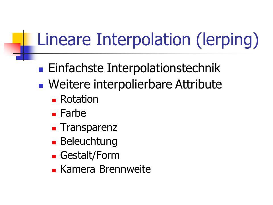 Lineare Interpolation (lerping) Einfachste Interpolationstechnik Weitere interpolierbare Attribute Rotation Farbe Transparenz Beleuchtung Gestalt/Form