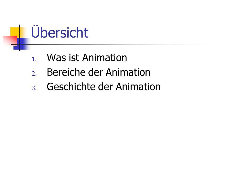 Übersicht (2) - Animationskategorien 4.Rigid Body animation 5.