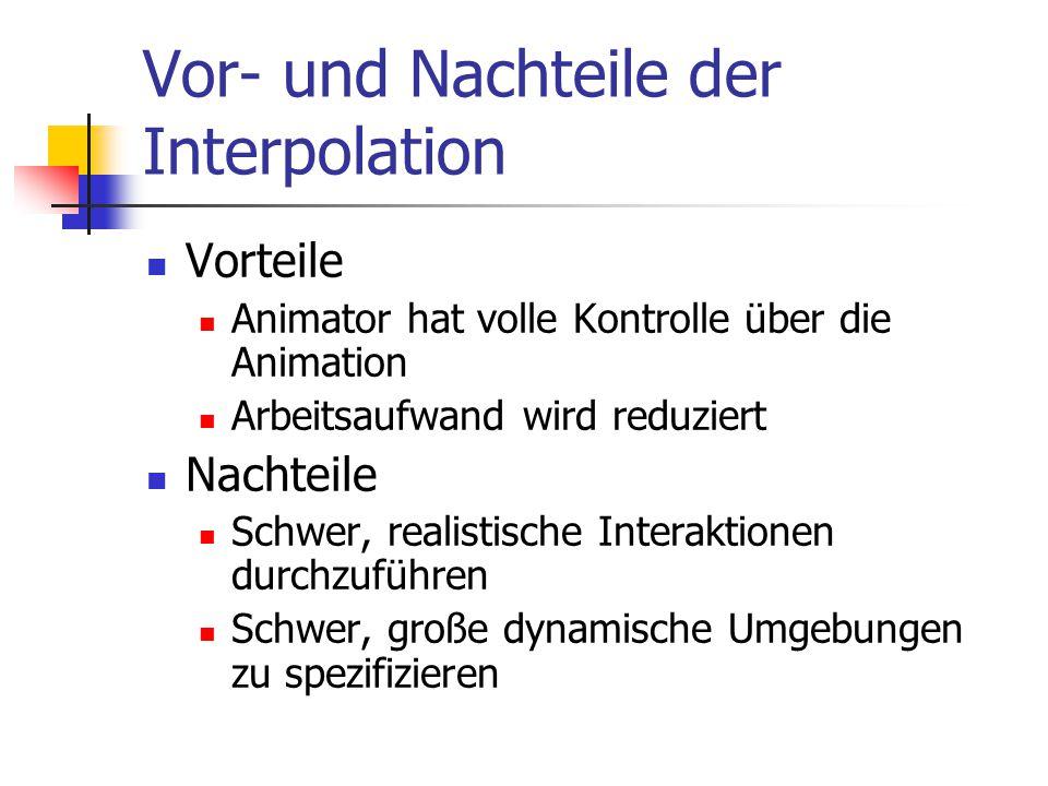 Vor- und Nachteile der Interpolation Vorteile Animator hat volle Kontrolle über die Animation Arbeitsaufwand wird reduziert Nachteile Schwer, realisti
