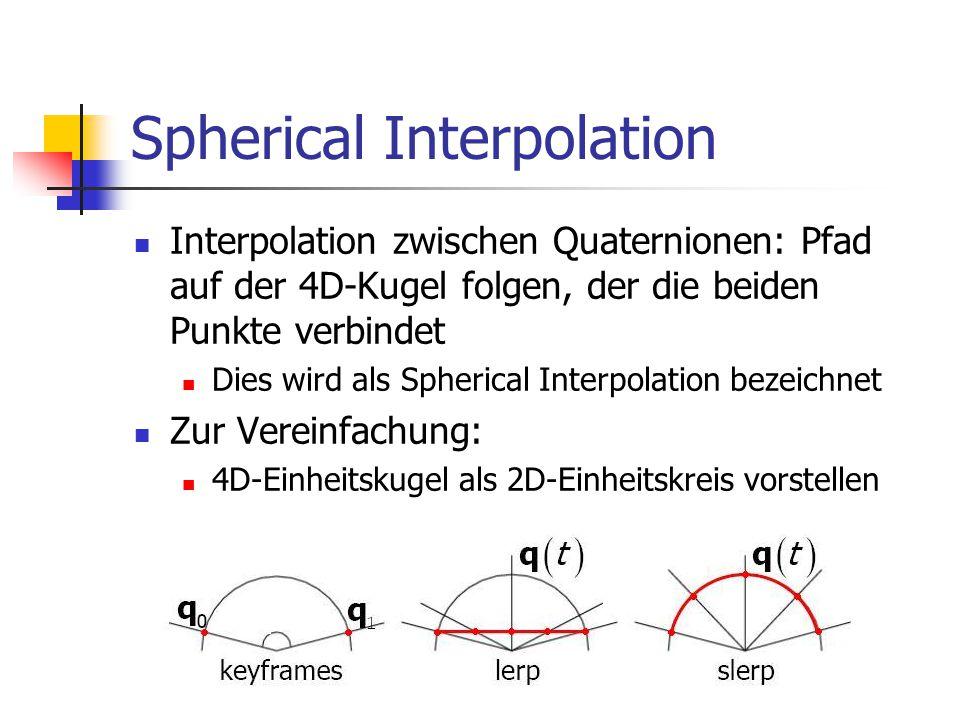Spherical Interpolation Interpolation zwischen Quaternionen: Pfad auf der 4D-Kugel folgen, der die beiden Punkte verbindet Dies wird als Spherical Int