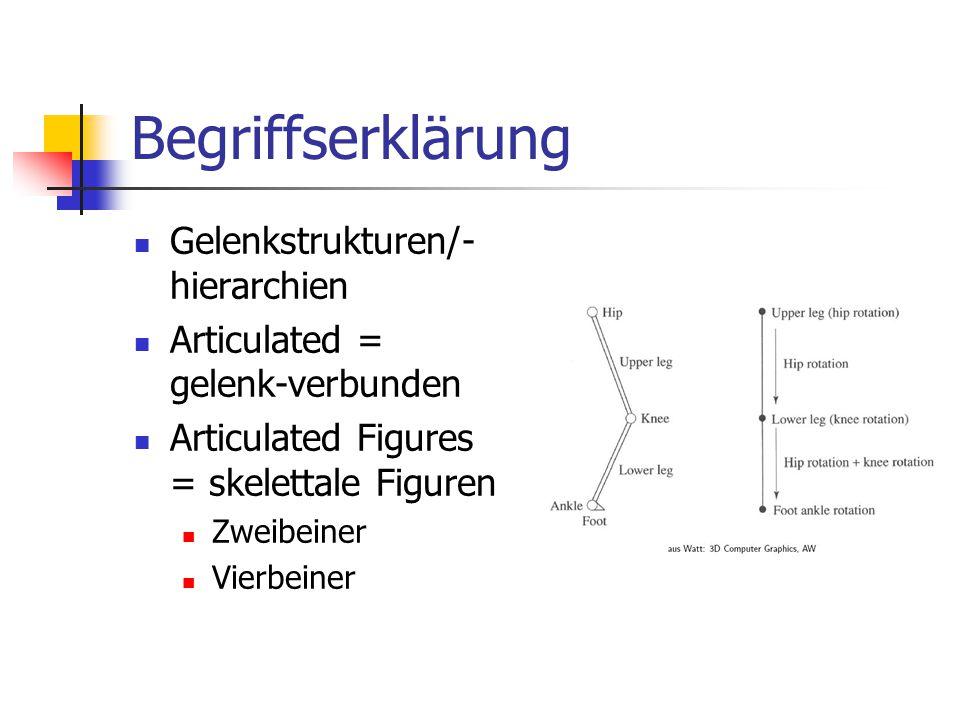 Begriffserklärung Gelenkstrukturen/- hierarchien Articulated = gelenk-verbunden Articulated Figures = skelettale Figuren Zweibeiner Vierbeiner