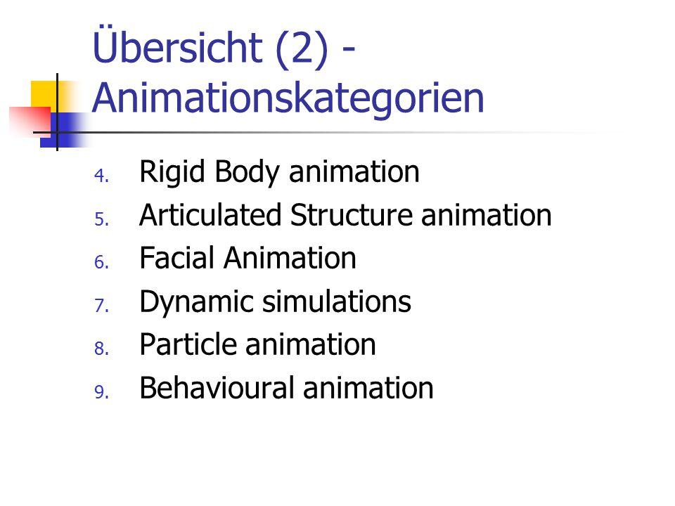 Interpolation von Gesichtsmodellen 1972 Frederik Parke Entwicklung von 3D-Wireframe Modellen Animierung durch Interpolation zwischen verschiedenen Ausdrücken (wie Keyframing) Parametrisierung