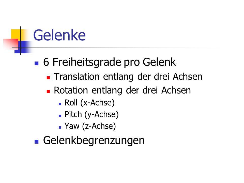 Gelenke 6 Freiheitsgrade pro Gelenk Translation entlang der drei Achsen Rotation entlang der drei Achsen Roll (x-Achse) Pitch (y-Achse) Yaw (z-Achse)