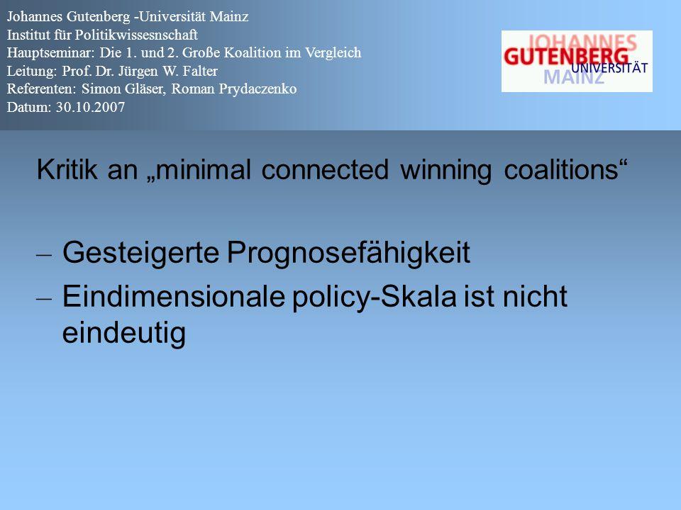 """Kritik an """"minimal connected winning coalitions"""" – Gesteigerte Prognosefähigkeit – Eindimensionale policy-Skala ist nicht eindeutig Johannes Gutenberg"""