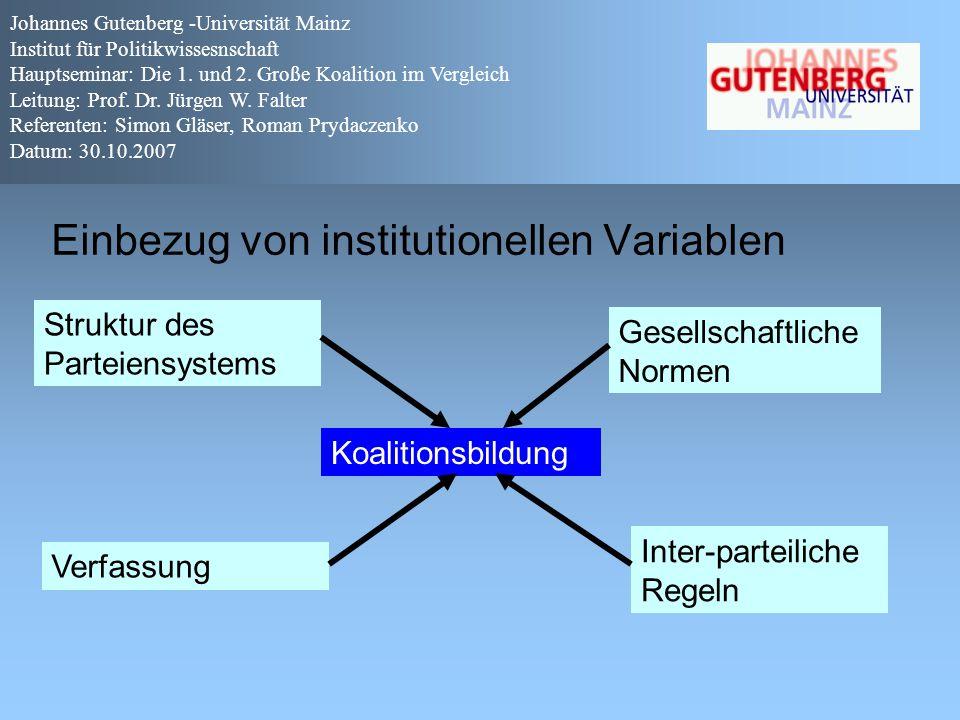 Einbezug von institutionellen Variablen Struktur des Parteiensystems Verfassung Gesellschaftliche Normen Inter-parteiliche Regeln Koalitionsbildung Jo