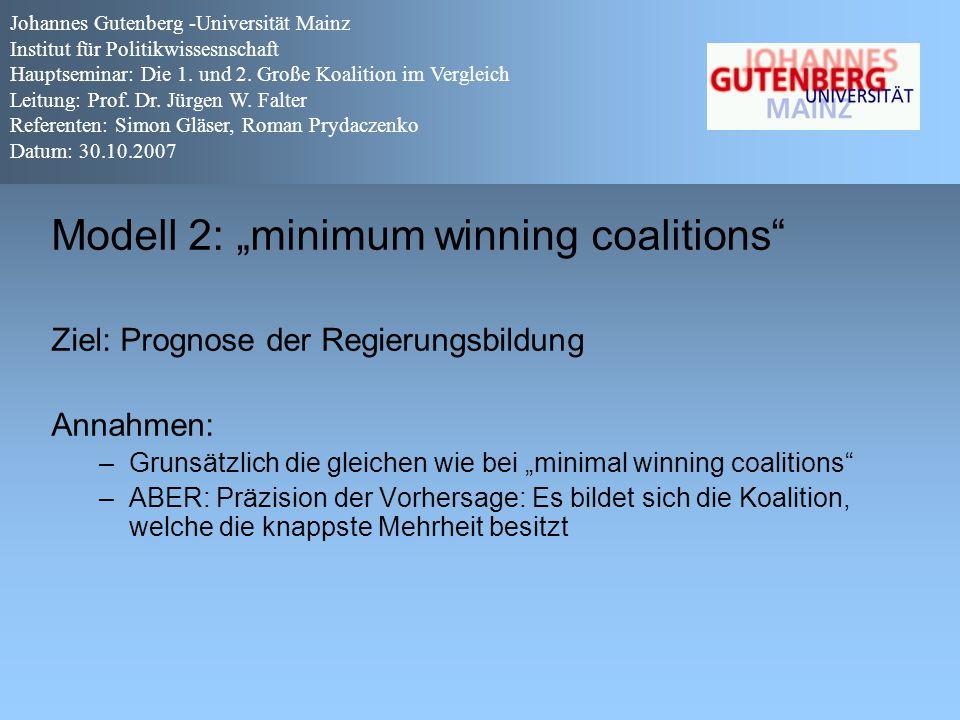 """Modell 2: """"minimum winning coalitions"""" Ziel: Prognose der Regierungsbildung Annahmen: –Grunsätzlich die gleichen wie bei """"minimal winning coalitions"""""""