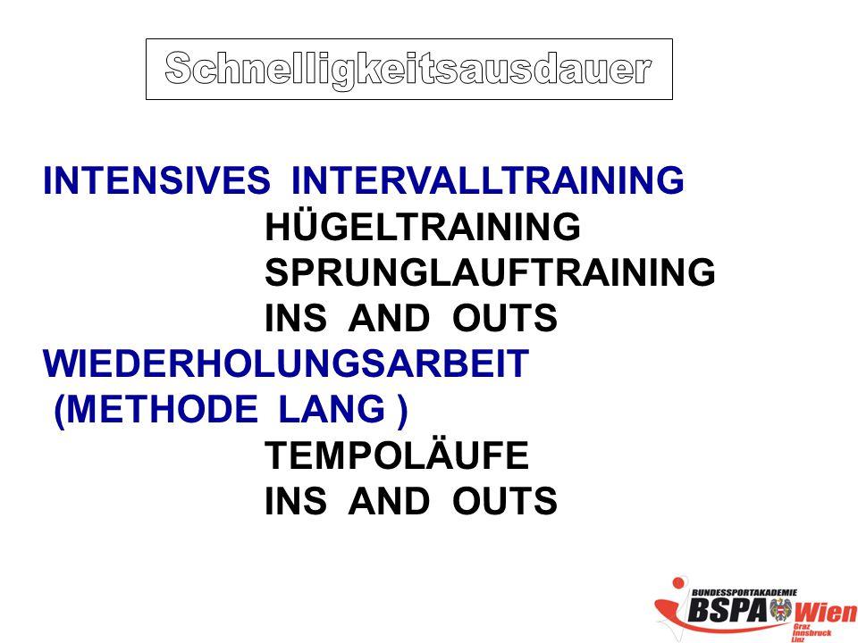 INTENSIVES INTERVALLTRAINING HÜGELTRAINING SPRUNGLAUFTRAINING INS AND OUTS WIEDERHOLUNGSARBEIT (METHODE LANG ) TEMPOLÄUFE INS AND OUTS