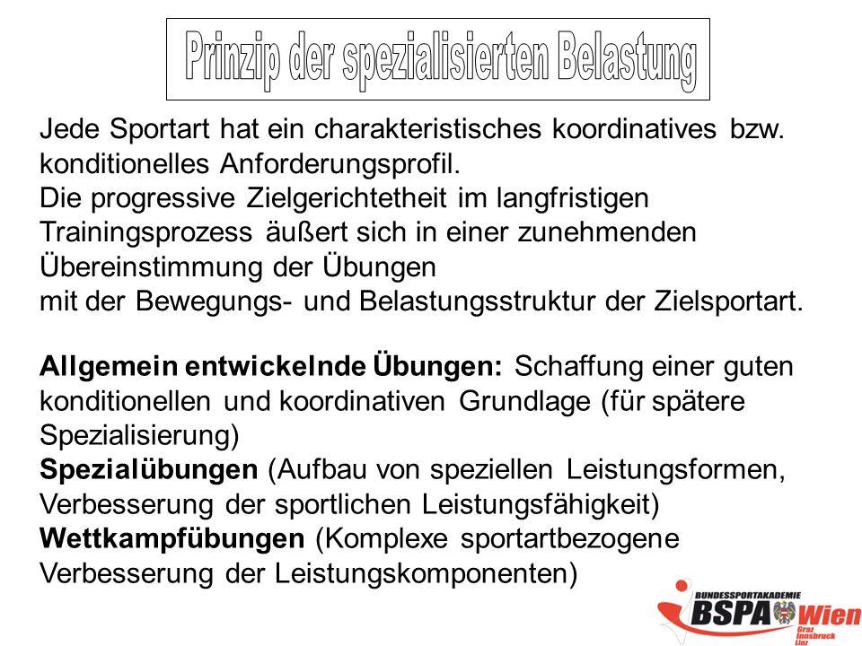 Jede Sportart hat ein charakteristisches koordinatives bzw.
