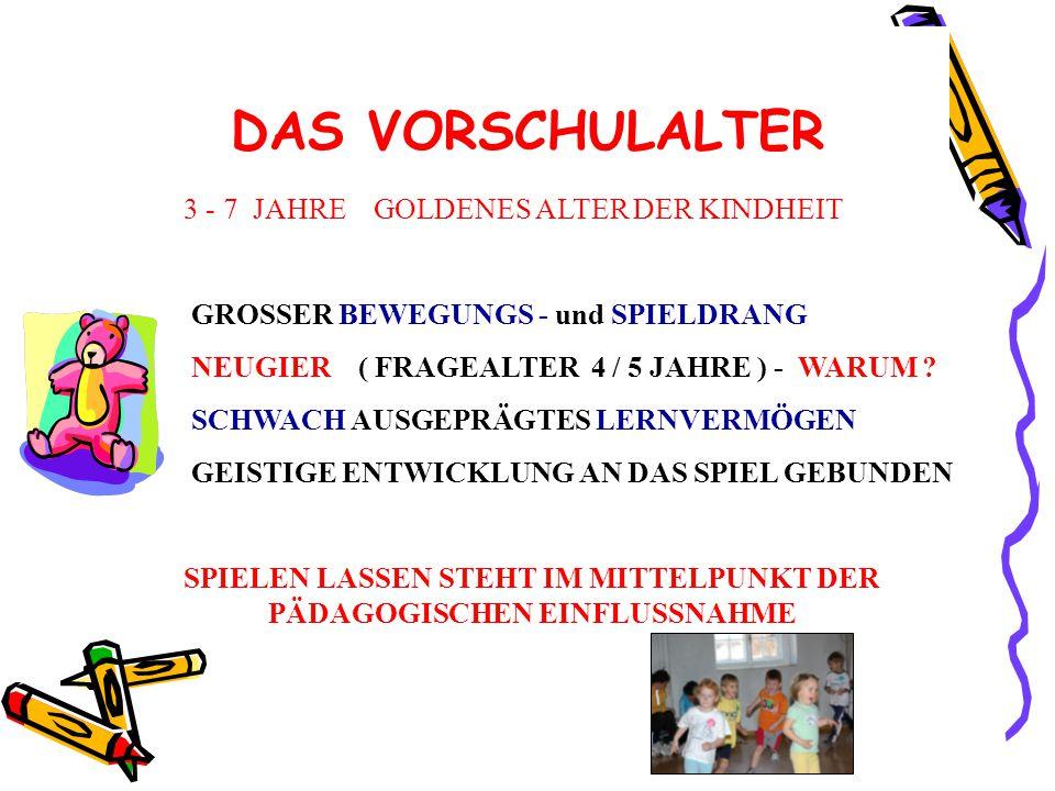 DAS VORSCHULALTER 3 - 7 JAHRE GOLDENES ALTER DER KINDHEIT GROSSER BEWEGUNGS - und SPIELDRANG NEUGIER ( FRAGEALTER 4 / 5 JAHRE ) - WARUM .