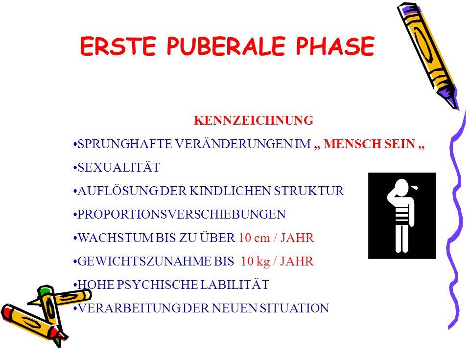 """ERSTE PUBERALE PHASE KENNZEICHNUNG SPRUNGHAFTE VERÄNDERUNGEN IM """" MENSCH SEIN """" SEXUALITÄT AUFLÖSUNG DER KINDLICHEN STRUKTUR PROPORTIONSVERSCHIEBUNGEN WACHSTUM BIS ZU ÜBER 10 cm / JAHR GEWICHTSZUNAHME BIS 10 kg / JAHR HOHE PSYCHISCHE LABILITÄT VERARBEITUNG DER NEUEN SITUATION"""