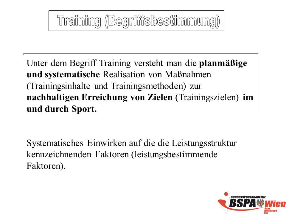 Unter dem Begriff Training versteht man die planmäßige und systematische Realisation von Maßnahmen (Trainingsinhalte und Trainingsmethoden) zur nachhaltigen Erreichung von Zielen (Trainingszielen) im und durch Sport.