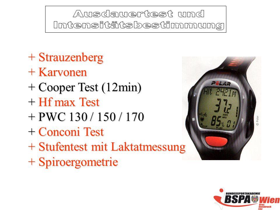 + Strauzenberg + Karvonen + Cooper Test (12min) + Hf max Test + PWC 130 / 150 / 170 + Conconi Test + Stufentest mit Laktatmessung + Spiroergometrie
