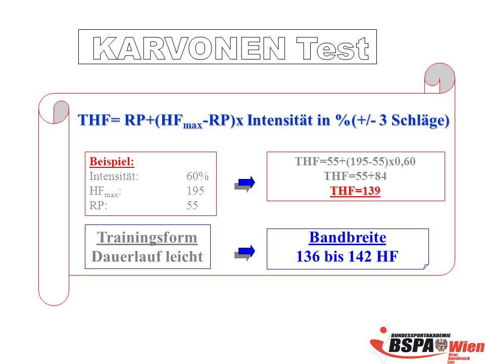 THF= RP+(HF max -RP)x Intensität in %(+/- 3 Schläge) Beispiel: Intensität:60% HF max :195 RP:55 THF=55+(195-55)x0,60 THF=55+84THF=139 Trainingsform Dauerlauf leicht Bandbreite 136 bis 142 HF