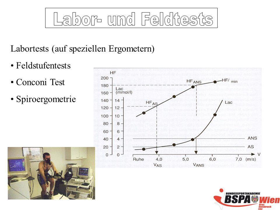 Labortests (auf speziellen Ergometern) Feldstufentests Conconi Test Spiroergometrie