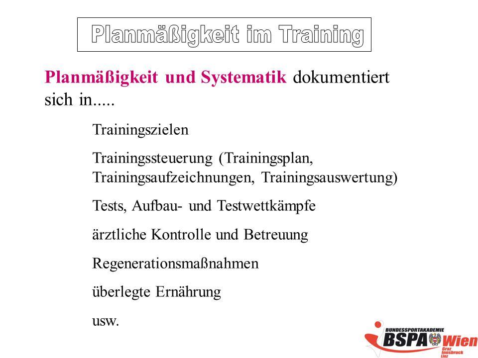 Planmäßigkeit und Systematik dokumentiert sich in.....