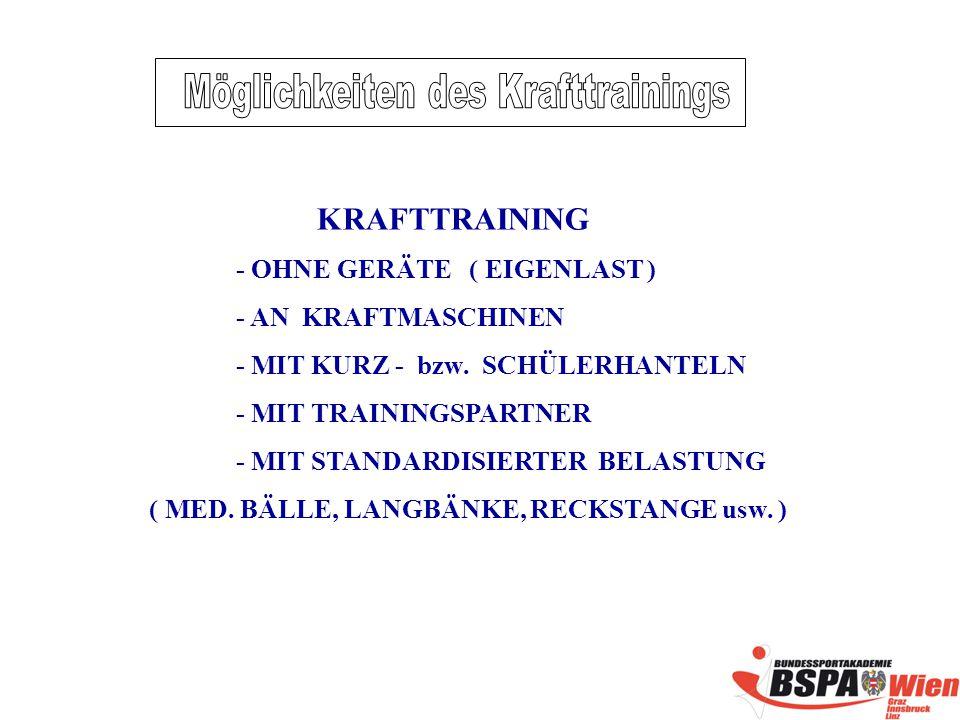 KRAFTTRAINING - OHNE GERÄTE ( EIGENLAST ) - AN KRAFTMASCHINEN - MIT KURZ - bzw.